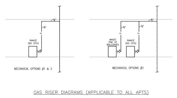 12-GasRiserDiagram