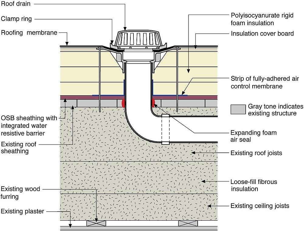 Roof drain drawing