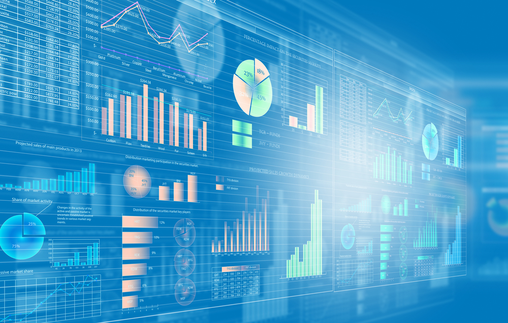 Quantification of the Economic Impacts