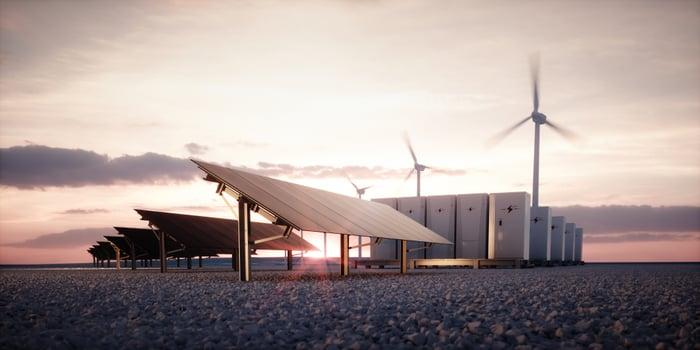 solarwindbattery