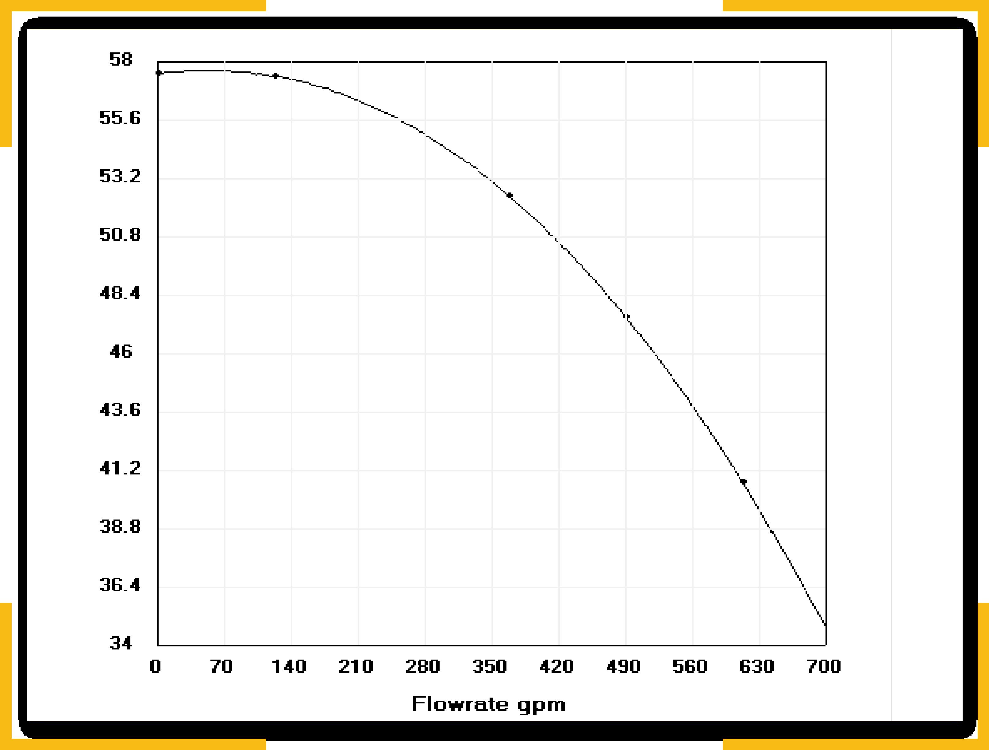 Hydraulic Calculations-06